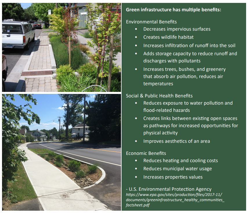 Water_Green Infrastructure